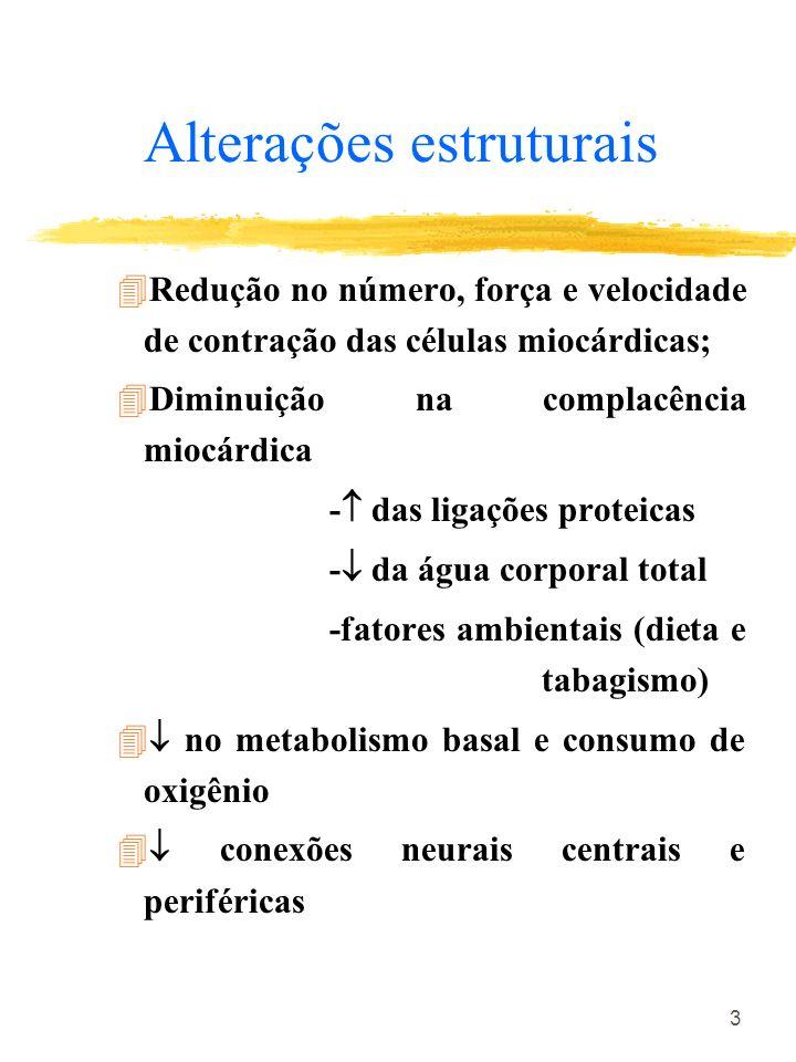 34 Insuficiência Cardíaca no idoso - II Situações de risco ICC no idoso Infecção Fibrilação atrial Hipertireoidismo Iatrogenia Embolia pulmonar Anemia