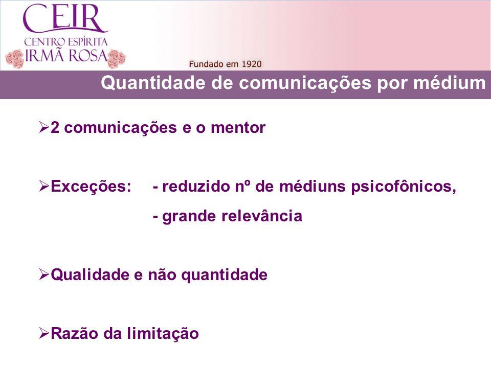 Quantidade de comunicações por médium 2 comunicações e o mentor Exceções: - reduzido nº de médiuns psicofônicos, - grande relevância Qualidade e não quantidade Razão da limitação