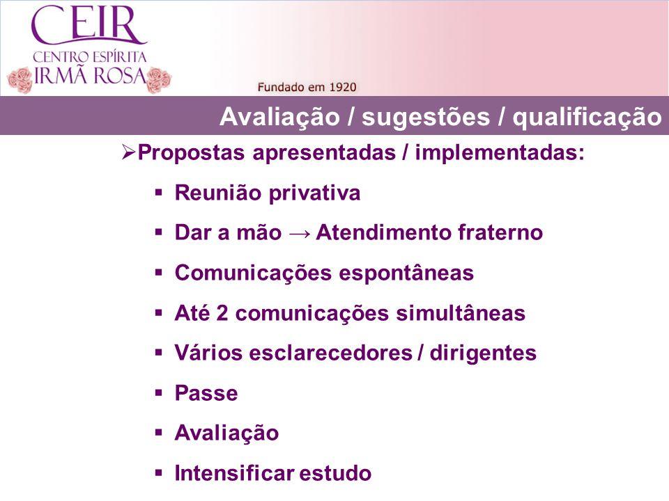 Avaliação / sugestões / qualificação Propostas apresentadas / implementadas: Reunião privativa Dar a mão Atendimento fraterno Comunicações espontâneas