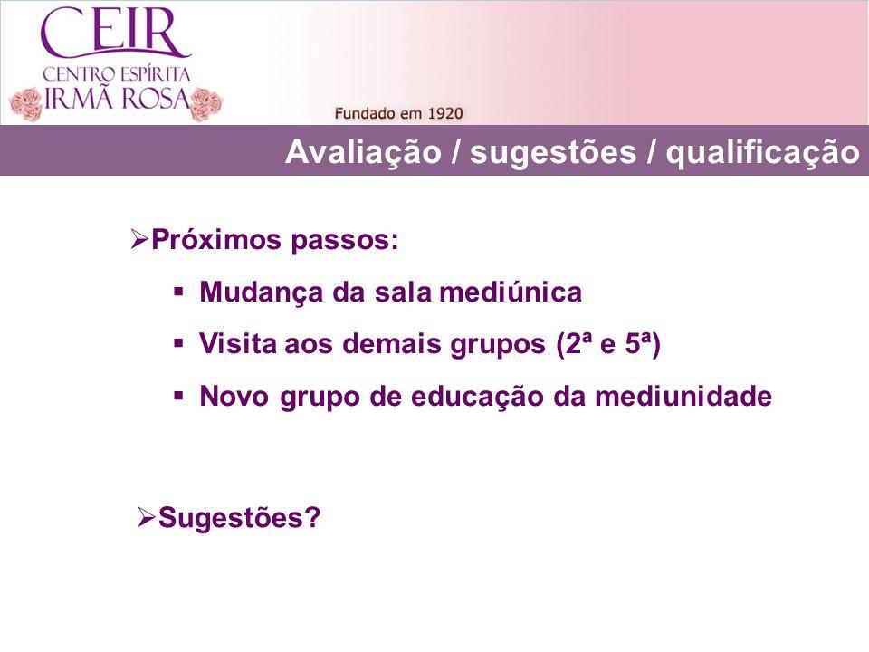 Avaliação / sugestões / qualificação Próximos passos: Mudança da sala mediúnica Visita aos demais grupos (2ª e 5ª) Novo grupo de educação da mediunidade Sugestões?