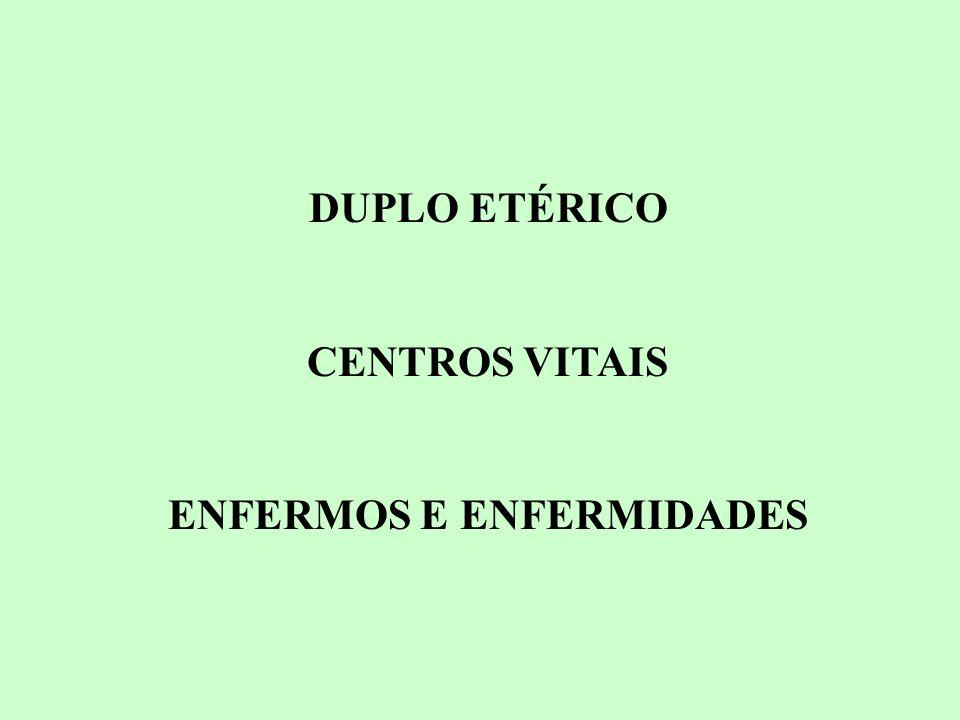 DUPLO ETÉRICO CENTROS VITAIS ENFERMOS E ENFERMIDADES