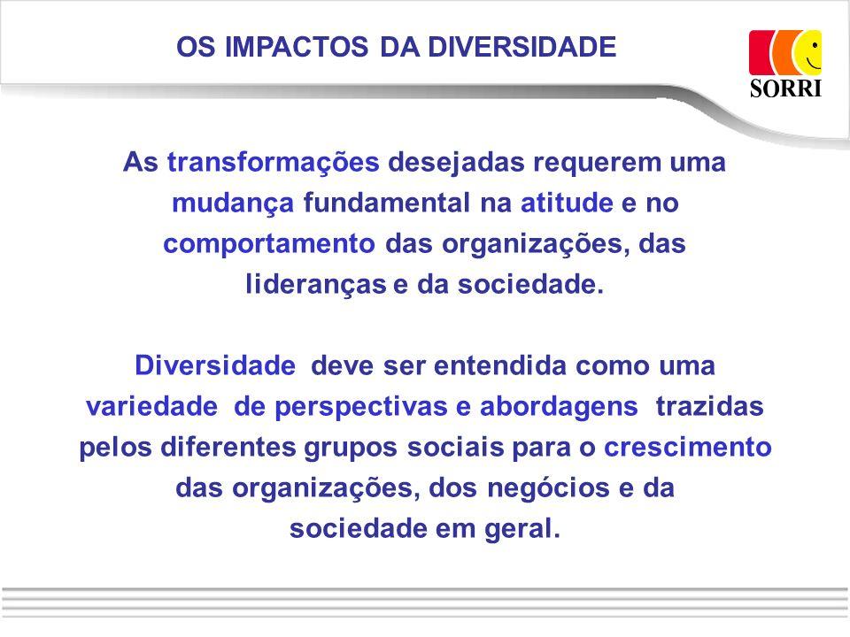 OS IMPACTOS DA DIVERSIDADE As transformações desejadas requerem uma mudança fundamental na atitude e no comportamento das organizações, das lideranças