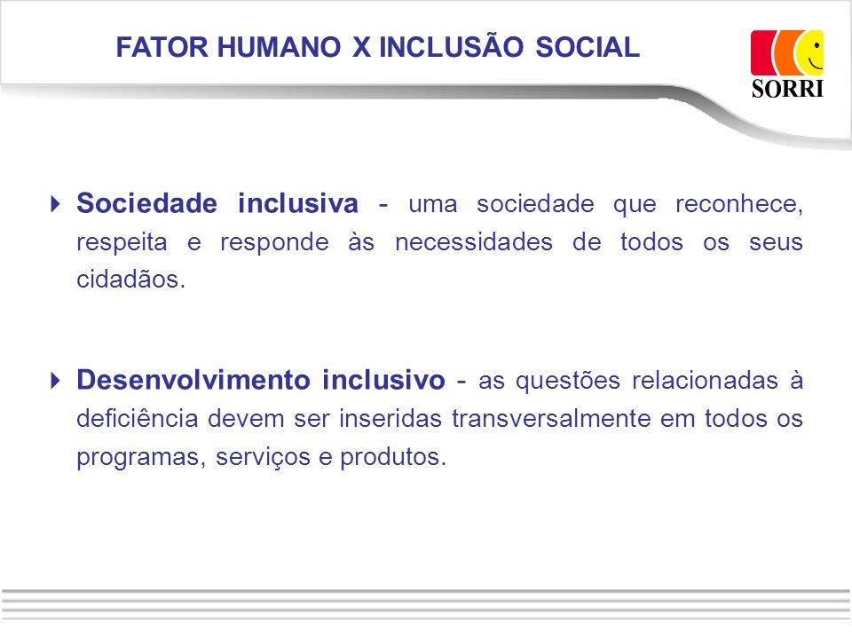 Sociedade inclusiva - uma sociedade que reconhece, respeita e responde às necessidades de todos os seus cidadãos. Desenvolvimento inclusivo - as quest