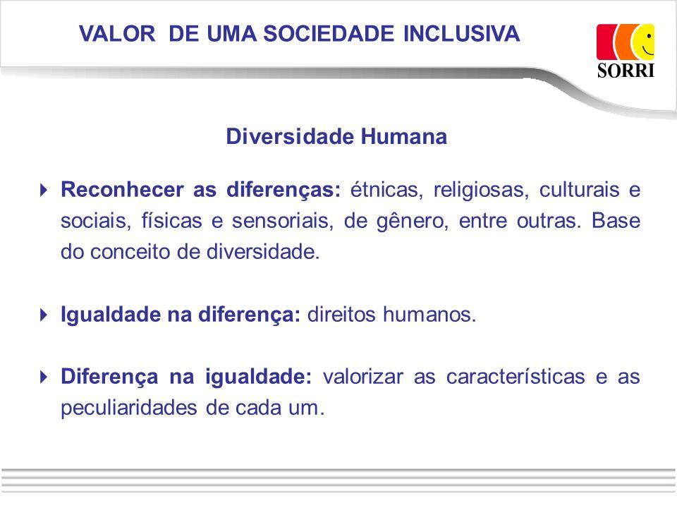 VALOR DE UMA SOCIEDADE INCLUSIVA Reconhecer as diferenças: étnicas, religiosas, culturais e sociais, físicas e sensoriais, de gênero, entre outras. Ba