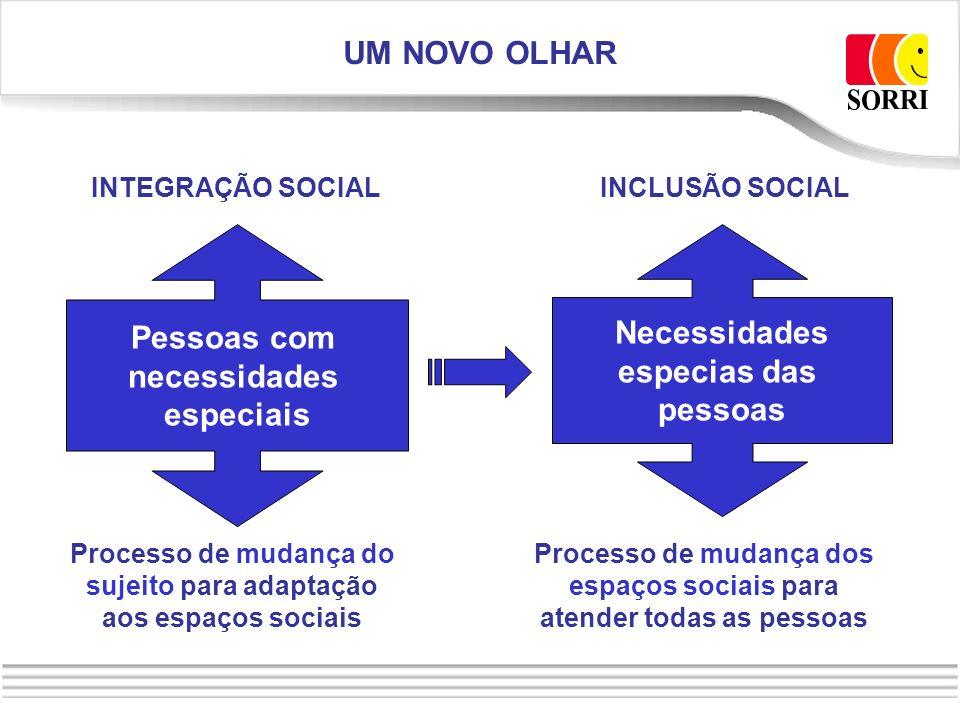 UM NOVO OLHAR Necessidades especias das pessoas Pessoas com necessidades especiais INTEGRAÇÃO SOCIALINCLUSÃO SOCIAL Processo de mudança do sujeito par