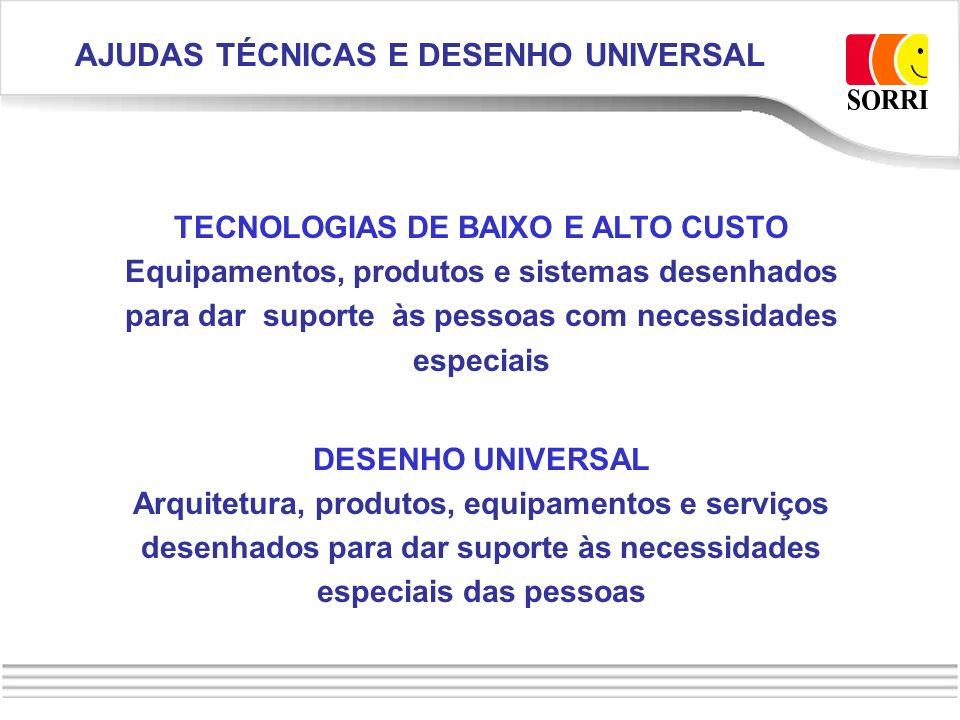 TECNOLOGIAS DE BAIXO E ALTO CUSTO Equipamentos, produtos e sistemas desenhados para dar suporte às pessoas com necessidades especiais DESENHO UNIVERSA