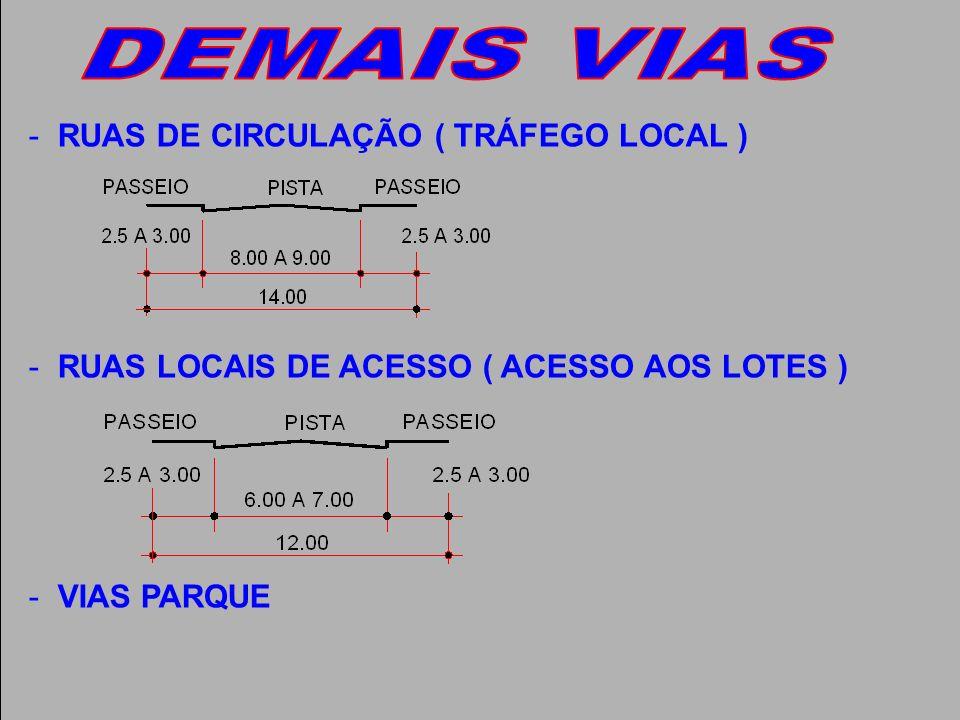 - RUAS DE CIRCULAÇÃO ( TRÁFEGO LOCAL ) - RUAS LOCAIS DE ACESSO ( ACESSO AOS LOTES ) - VIAS PARQUE