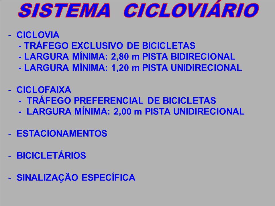 - CICLOVIA - TRÁFEGO EXCLUSIVO DE BICICLETAS - LARGURA MÍNIMA: 2,80 m PISTA BIDIRECIONAL - LARGURA MÍNIMA: 1,20 m PISTA UNIDIRECIONAL - CICLOFAIXA - T