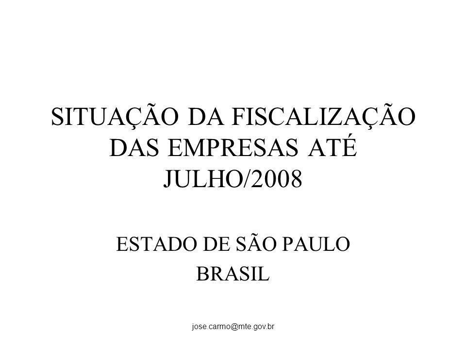 jose.carmo@mte.gov.br SITUAÇÃO DA FISCALIZAÇÃO DAS EMPRESAS ATÉ JULHO/2008 ESTADO DE SÃO PAULO BRASIL