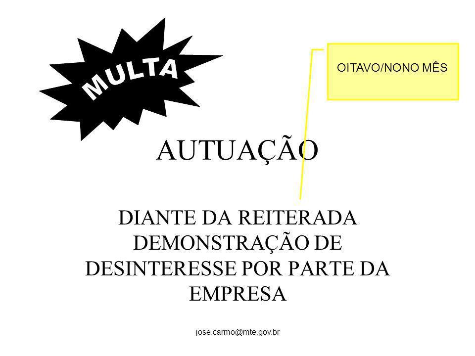 jose.carmo@mte.gov.br AUTUAÇÃO DIANTE DA REITERADA DEMONSTRAÇÃO DE DESINTERESSE POR PARTE DA EMPRESA OITAVO/NONO MÊS