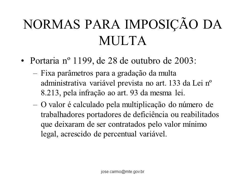 jose.carmo@mte.gov.br NORMAS PARA IMPOSIÇÃO DA MULTA Portaria nº 1199, de 28 de outubro de 2003: –Fixa parâmetros para a gradação da multa administrat