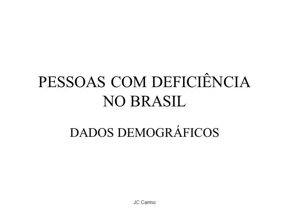 JC Carmo Panorama das deficiências no Brasil Organização Mundial da Saúde – OMS –10% dos habitantes do mundo apresentam algum tipo de deficiência Censo 2000 do IBGE –14,5% da população brasileira –aproximadamente 24,5 milhões de pessoas