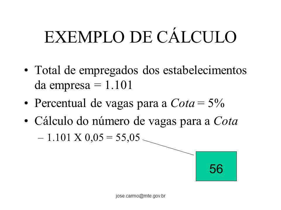 jose.carmo@mte.gov.br EXEMPLO DE CÁLCULO Total de empregados dos estabelecimentos da empresa = 1.101 Percentual de vagas para a Cota = 5% Cálculo do n
