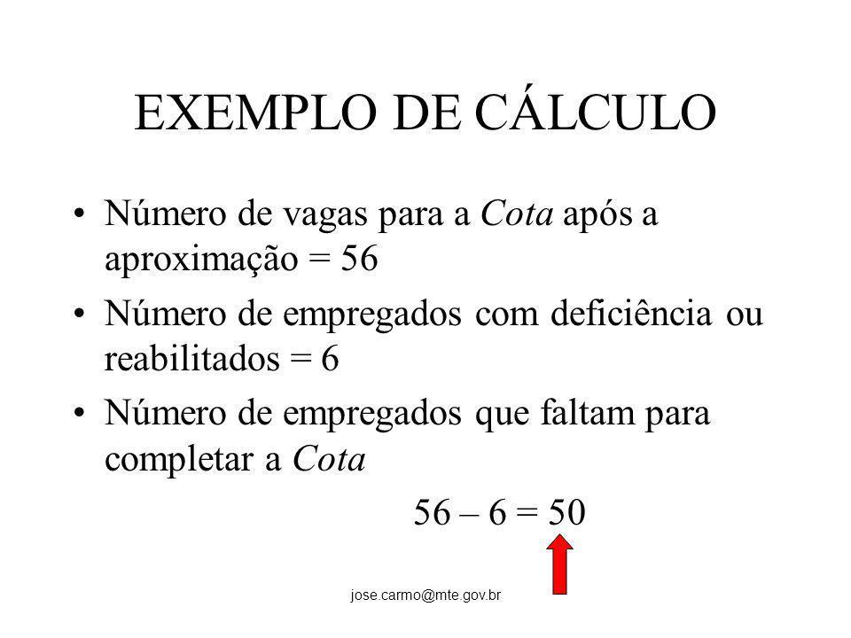 jose.carmo@mte.gov.br EXEMPLO DE CÁLCULO Número de vagas para a Cota após a aproximação = 56 Número de empregados com deficiência ou reabilitados = 6