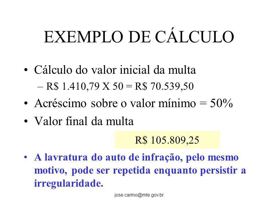 jose.carmo@mte.gov.br EXEMPLO DE CÁLCULO Cálculo do valor inicial da multa –R$ 1.410,79 X 50 = R$ 70.539,50 Acréscimo sobre o valor mínimo = 50% Valor