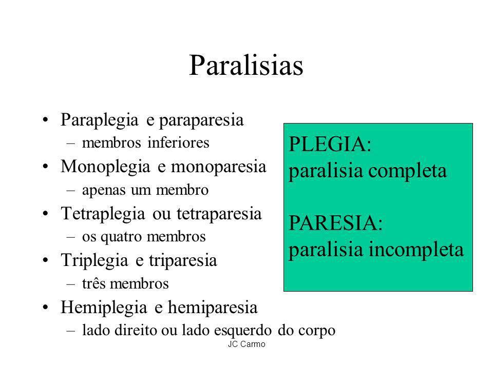 JC Carmo Paralisias Paraplegia e paraparesia –membros inferiores Monoplegia e monoparesia –apenas um membro Tetraplegia ou tetraparesia –os quatro mem
