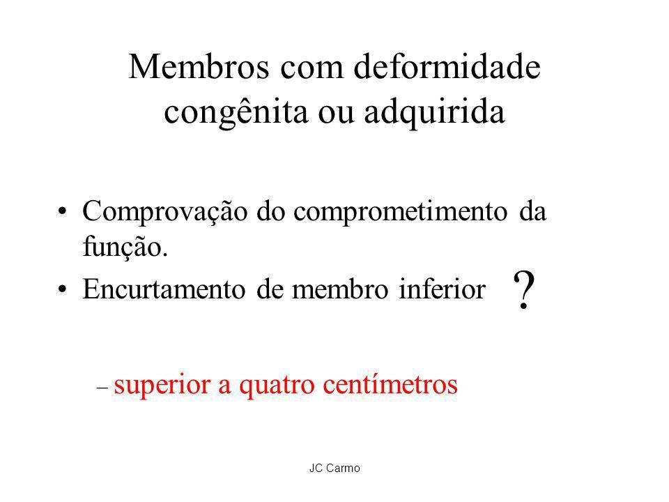 JC Carmo Membros com deformidade congênita ou adquirida Comprovação do comprometimento da função. Encurtamento de membro inferior – superior a quatro