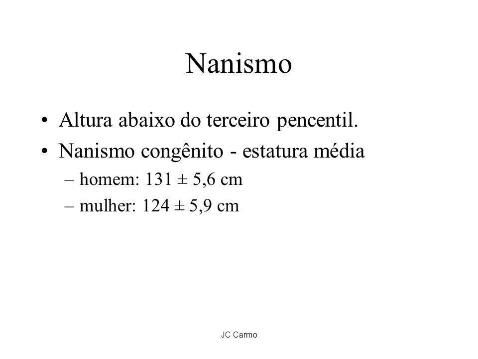 JC Carmo Nanismo Altura abaixo do terceiro pencentil. Nanismo congênito - estatura média –homem: 131 ± 5,6 cm –mulher: 124 ± 5,9 cm