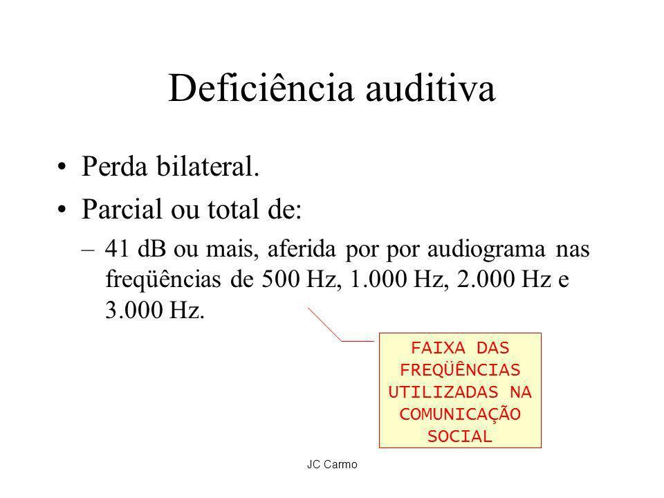 JC Carmo Deficiência auditiva Perda bilateral. Parcial ou total de: –41 dB ou mais, aferida por por audiograma nas freqüências de 500 Hz, 1.000 Hz, 2.