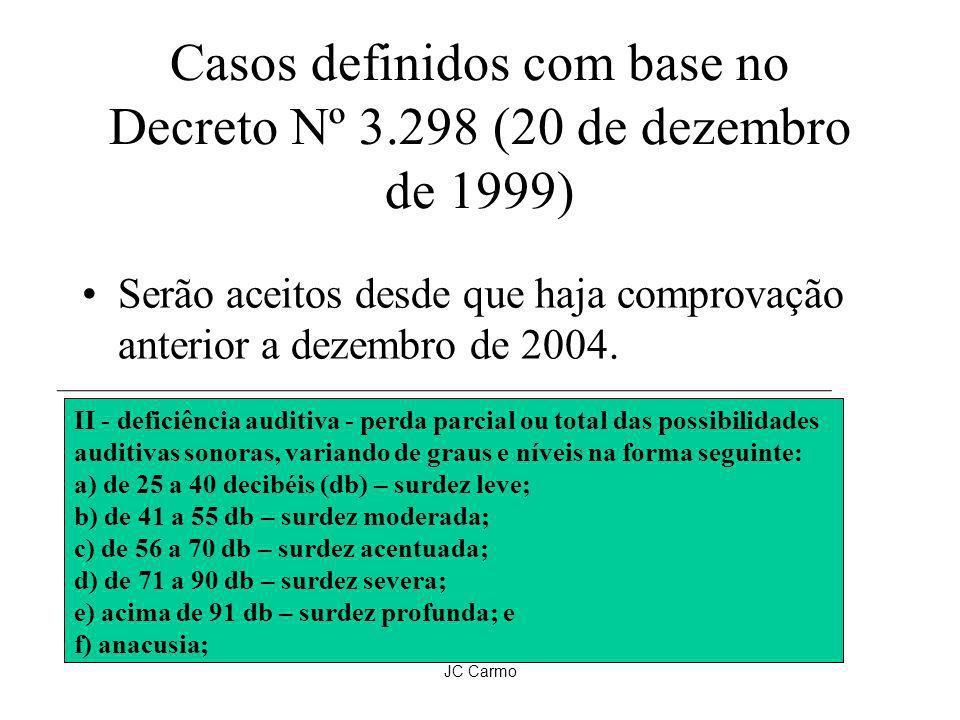 JC Carmo Casos definidos com base no Decreto Nº 3.298 (20 de dezembro de 1999) Serão aceitos desde que haja comprovação anterior a dezembro de 2004. I