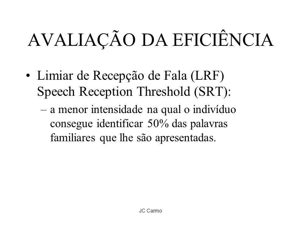 JC Carmo AVALIAÇÃO DA EFICIÊNCIA Limiar de Recepção de Fala (LRF) Speech Reception Threshold (SRT): –a menor intensidade na qual o indivíduo consegue