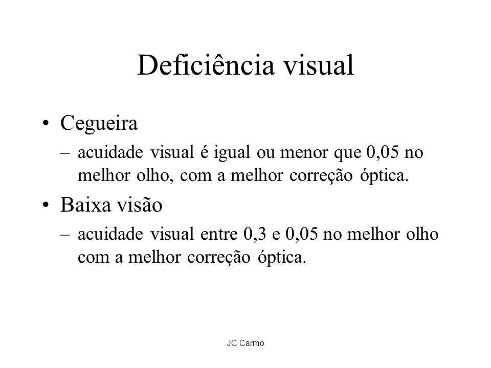 JC Carmo Deficiência visual Cegueira –acuidade visual é igual ou menor que 0,05 no melhor olho, com a melhor correção óptica. Baixa visão –acuidade vi