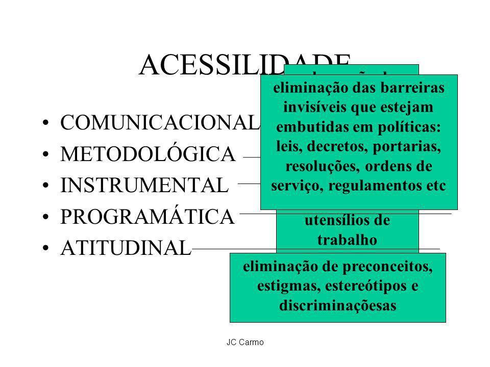 JC Carmo ACESSILIDADE COMUNICACIONAL METODOLÓGICA INSTRUMENTAL PROGRAMÁTICA ATITUDINAL relações interpessoais instrumentos e utensílios de trabalho ad