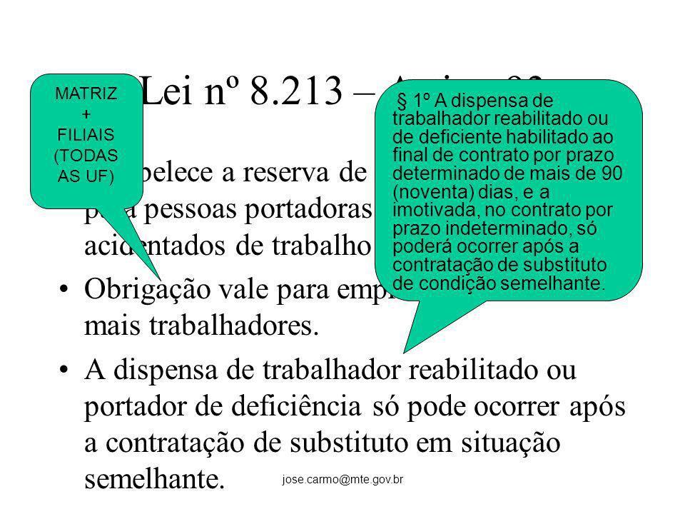 jose.carmo@mte.gov.br Lei nº 8.213 – Artigo 93 Estabelece a reserva de vagas de emprego para pessoas portadoras de deficiência ou acidentados de traba