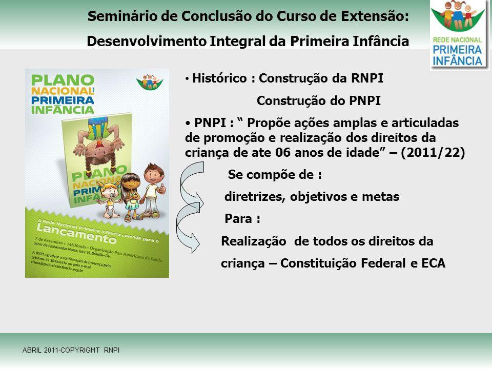 Seminário de Conclusão do Curso de Extensão: Desenvolvimento Integral da Primeira Infância Histórico : Construção da RNPI Construção do PNPI PNPI : Pr