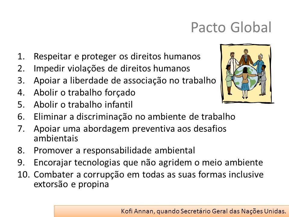 Pacto Global 1.Respeitar e proteger os direitos humanos 2.Impedir violações de direitos humanos 3.Apoiar a liberdade de associação no trabalho 4.Aboli