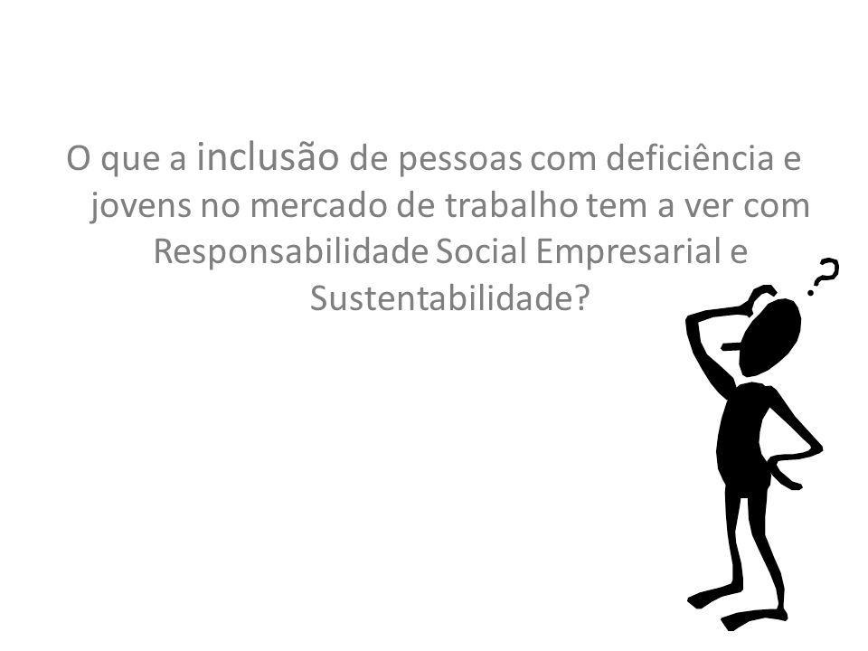 4 Ondas 1960/70 Filantropia 1980/90 Investimento Social Privado 2000 Responsab.