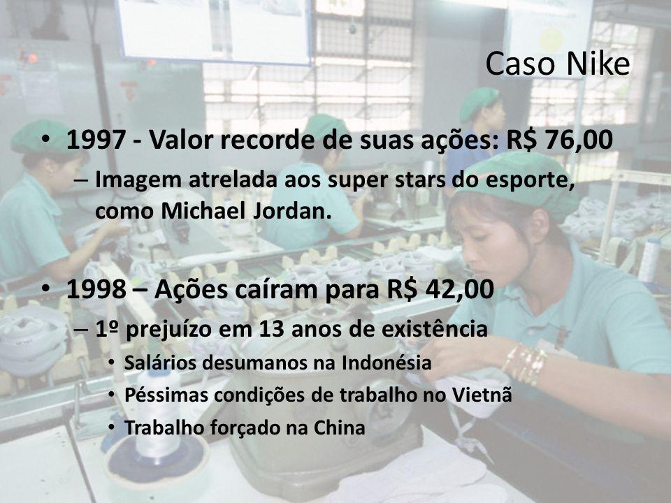 Caso Nike 1997 - Valor recorde de suas ações: R$ 76,00 – Imagem atrelada aos super stars do esporte, como Michael Jordan. 1998 – Ações caíram para R$