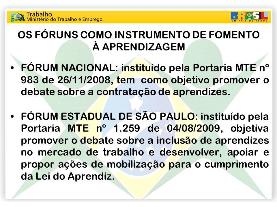 OS FÓRUNS COMO INSTRUMENTO DE FOMENTO À APRENDIZAGEM FÓRUM NACIONAL: instituído pela Portaria MTE nº 983 de 26/11/2008, tem como objetivo promover o d