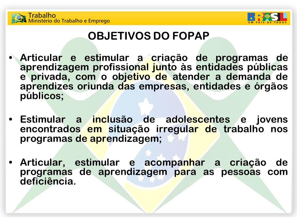 OBJETIVOS DO FOPAP Articular e estimular a criação de programas de aprendizagem profissional junto às entidades públicas e privada, com o objetivo de