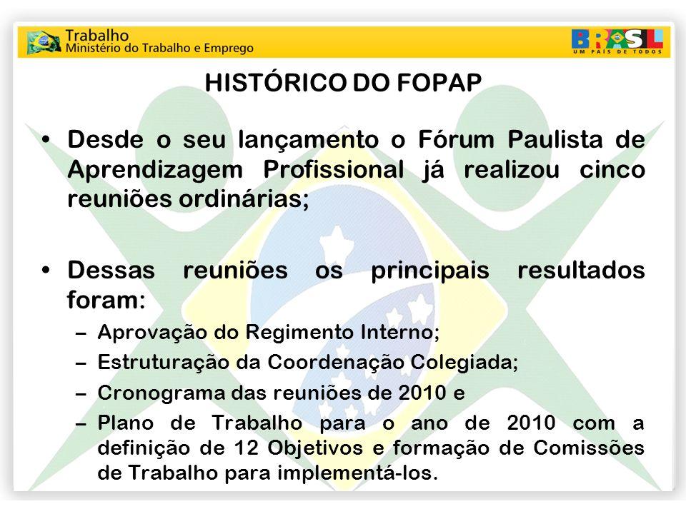 HISTÓRICO DO FOPAP Desde o seu lançamento o Fórum Paulista de Aprendizagem Profissional já realizou cinco reuniões ordinárias; Dessas reuniões os prin