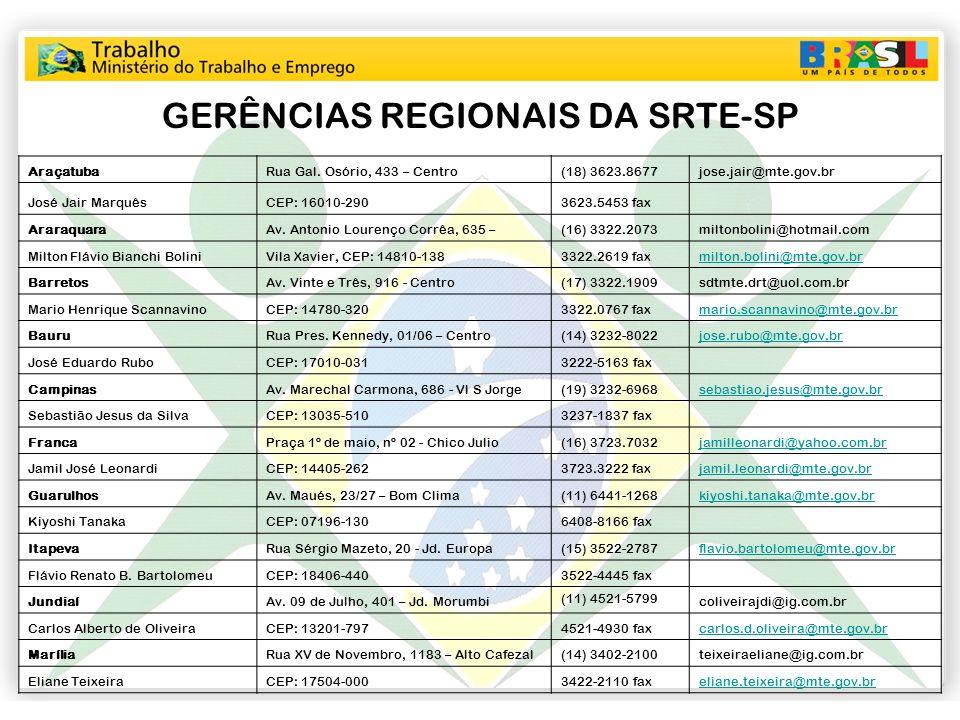 GERÊNCIAS REGIONAIS DA SRTE-SP AraçatubaRua Gal. Osório, 433 – Centro(18) 3623.8677jose.jair@mte.gov.br José Jair MarquêsCEP: 16010-2903623.5453 fax A