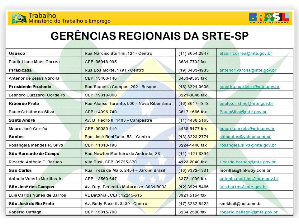 GERÊNCIAS REGIONAIS DA SRTE-SP OsascoRua Narciso Sturlini, 124 - Centro(11) 3654.2947eladir.correa@mte.gov.br Eladir Liane Maes CorreaCEP: 06018-09536