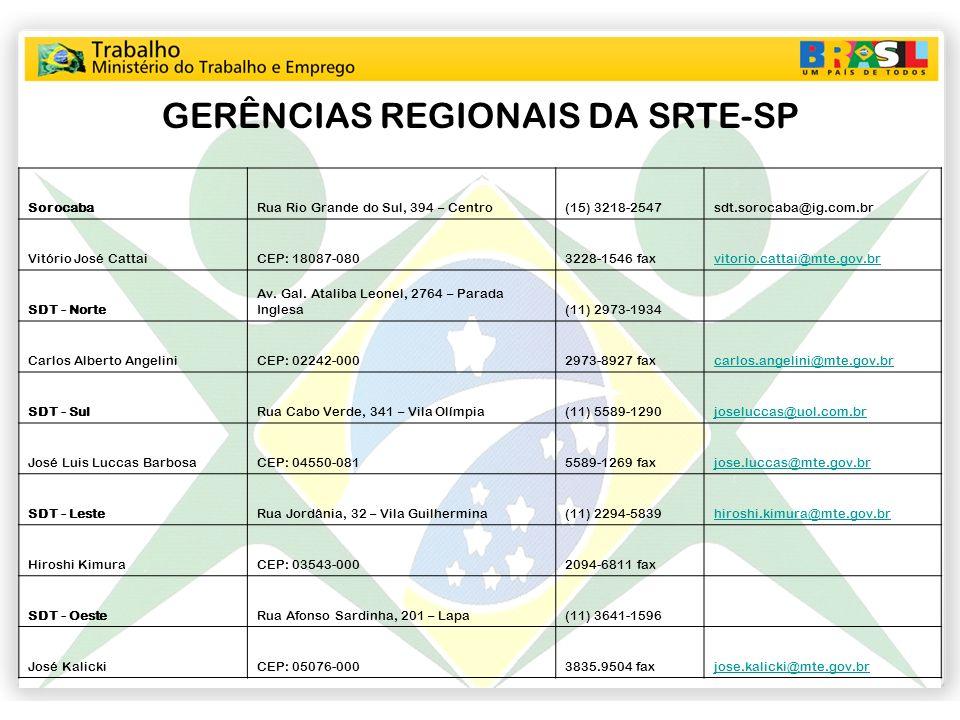 GERÊNCIAS REGIONAIS DA SRTE-SP SorocabaRua Rio Grande do Sul, 394 – Centro(15) 3218-2547sdt.sorocaba@ig.com.br Vitório José CattaiCEP: 18087-0803228-1