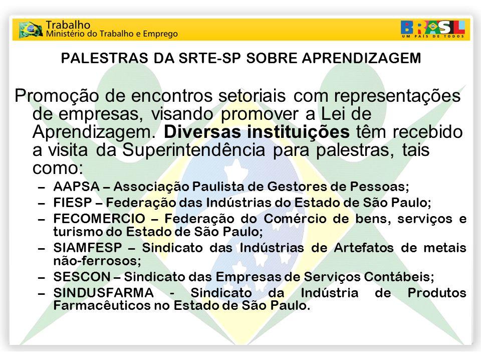 PALESTRAS DA SRTE-SP SOBRE APRENDIZAGEM Promoção de encontros setoriais com representações de empresas, visando promover a Lei de Aprendizagem. Divers