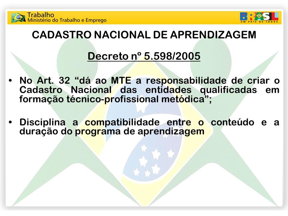 CADASTRO NACIONAL DE APRENDIZAGEM Decreto nº 5.598/2005 No Art. 32 dá ao MTE a responsabilidade de criar o Cadastro Nacional das entidades qualificada
