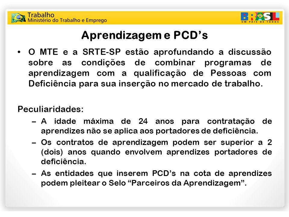 Aprendizagem e PCDs O MTE e a SRTE-SP estão aprofundando a discussão sobre as condições de combinar programas de aprendizagem com a qualificação de Pe