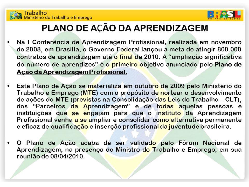 Na I Conferência de Aprendizagem Profissional, realizada em novembro de 2008, em Brasília, o Governo Federal lançou a meta de atingir 800.000 contrato
