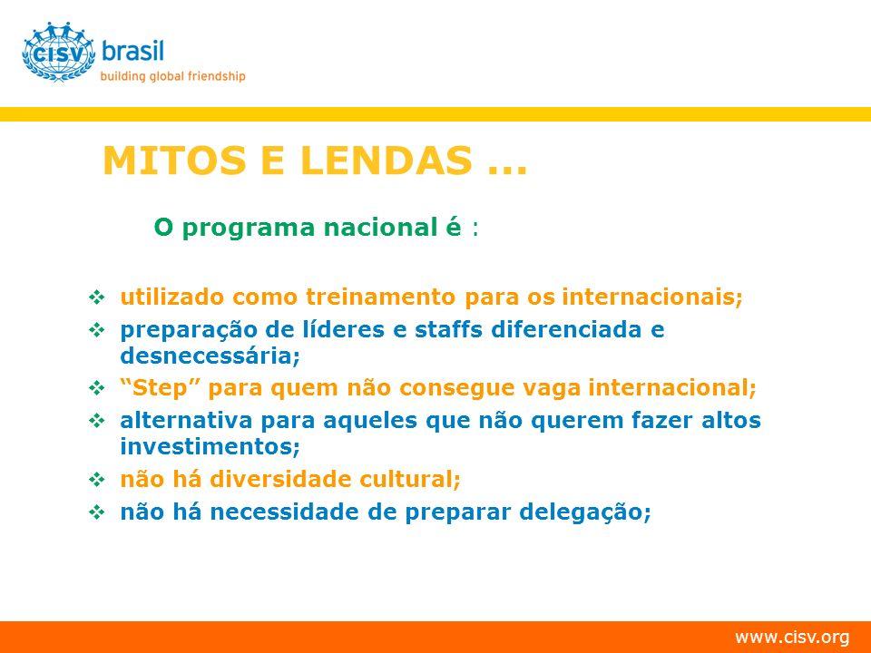 www.cisv.org AÇÕES DO CISV BRASIL ESTUDO SISTEMATIZADO DOS PROGRAMAS NACIONAIS DE JULHO 2009 E JANEIRO 2010 ATRAVÉS DE: 1.