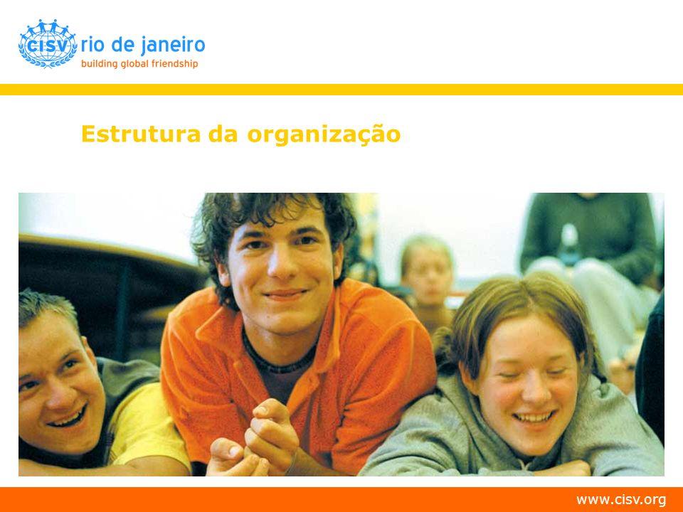 www.cisv.org Estrutura da organização