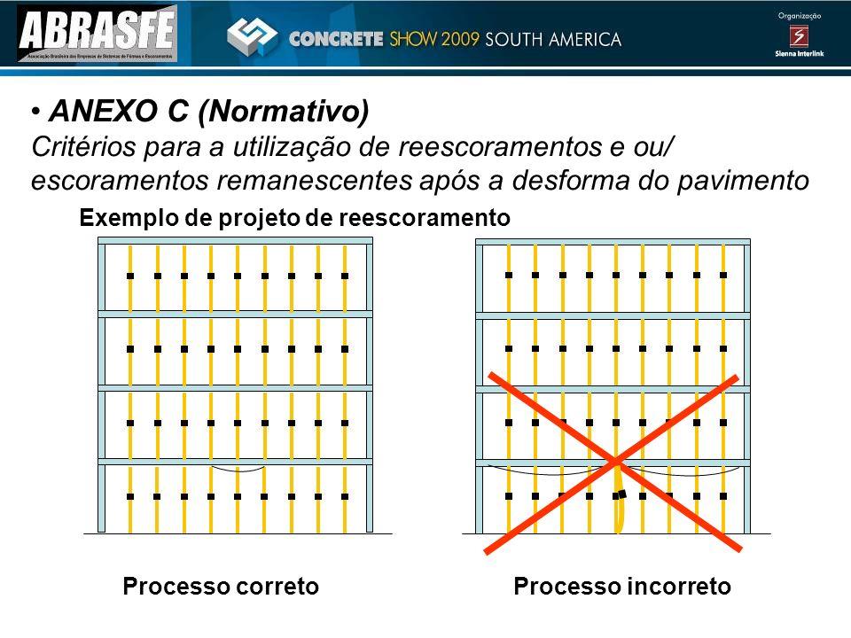 ANEXO C (Normativo) Critérios para a utilização de reescoramentos e ou/ escoramentos remanescentes após a desforma do pavimento Processo corretoProcesso incorreto Exemplo de projeto de reescoramento