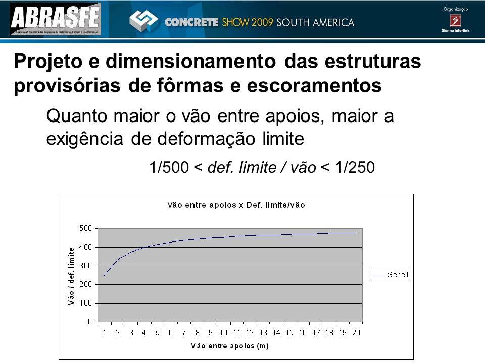 ANEXO D (Normativo) Critérios de cálculo da pressão do concreto para fôrmas verticais PRESSÃOVARIÁVEL PRESSÃOCONSTANTE