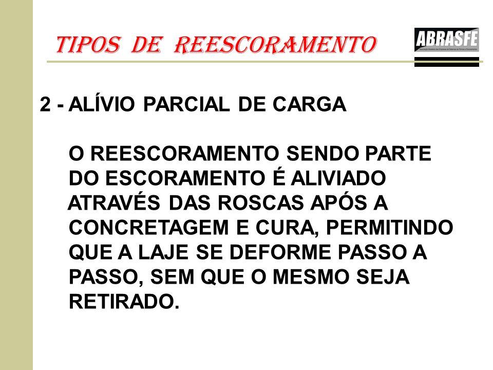 Tipos de REESCORAMENTO 2 - ALÍVIO PARCIAL DE CARGA O REESCORAMENTO SENDO PARTE DO ESCORAMENTO É ALIVIADO ATRAVÉS DAS ROSCAS APÓS A CONCRETAGEM E CURA,