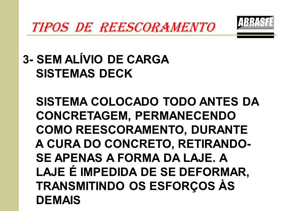 TIPOS DE REESCORAMENTO 3- SEM ALÍVIO DE CARGA SISTEMAS DECK SISTEMA COLOCADO TODO ANTES DA CONCRETAGEM, PERMANECENDO COMO REESCORAMENTO, DURANTE A CUR