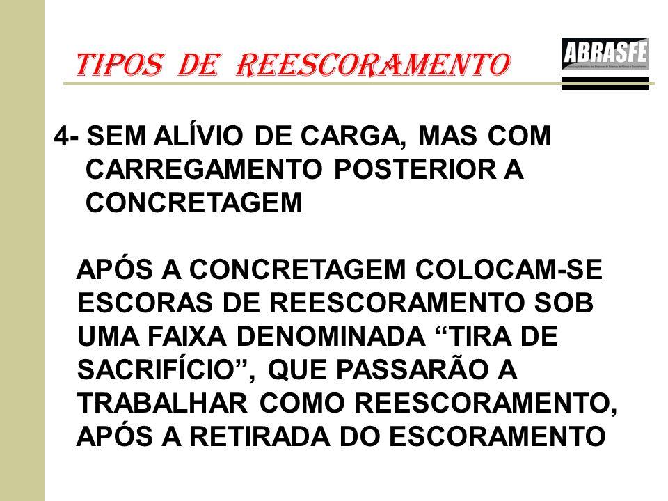 TIPOS DE REESCORAMENTO 4- SEM ALÍVIO DE CARGA, MAS COM CARREGAMENTO POSTERIOR A CONCRETAGEM APÓS A CONCRETAGEM COLOCAM-SE ESCORAS DE REESCORAMENTO SOB