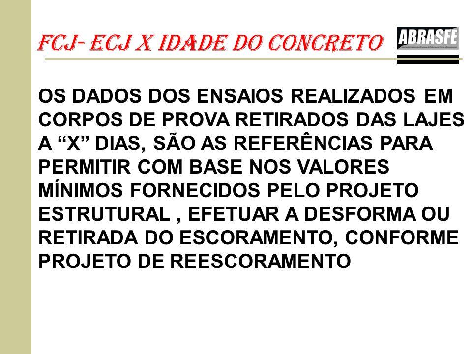 fcj- Ecj X IDADE DO cONCRETO OS DADOS DOS ENSAIOS REALIZADOS EM CORPOS DE PROVA RETIRADOS DAS LAJES A X DIAS, SÃO AS REFERÊNCIAS PARA PERMITIR COM BAS